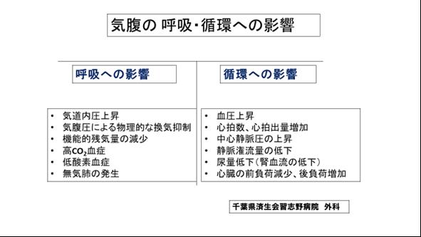 第31回日本内視鏡外科学会
